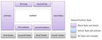 Hammerfall HTML Template